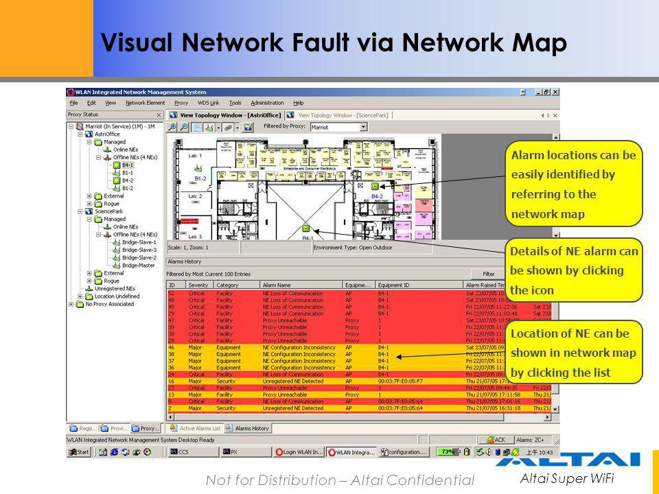 Visual Network Fault via Network Map