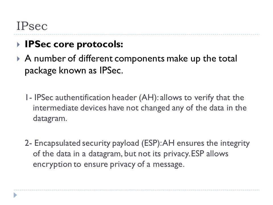 IPsec IPSec core protocols:
