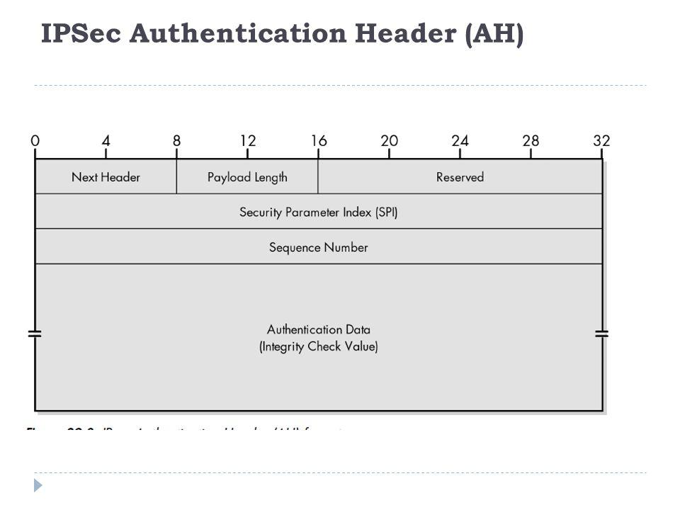 IPSec Authentication Header (AH)