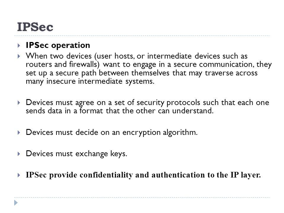 IPSec IPSec operation.