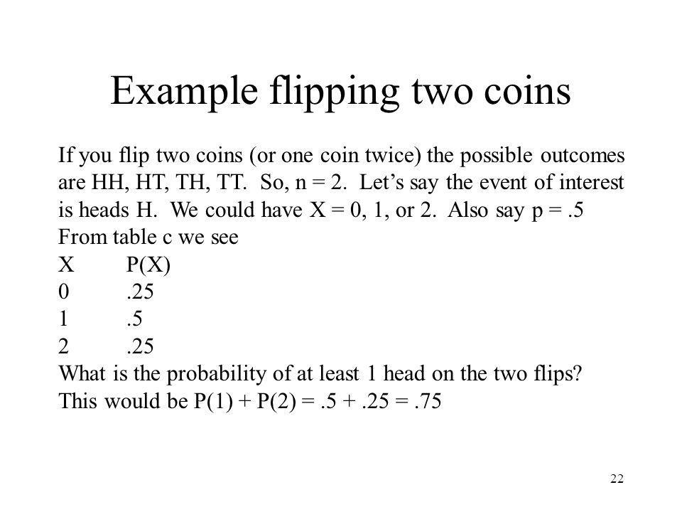 Example flipping two coins