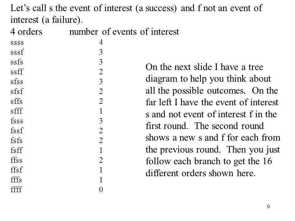 4 orders number of events of interest