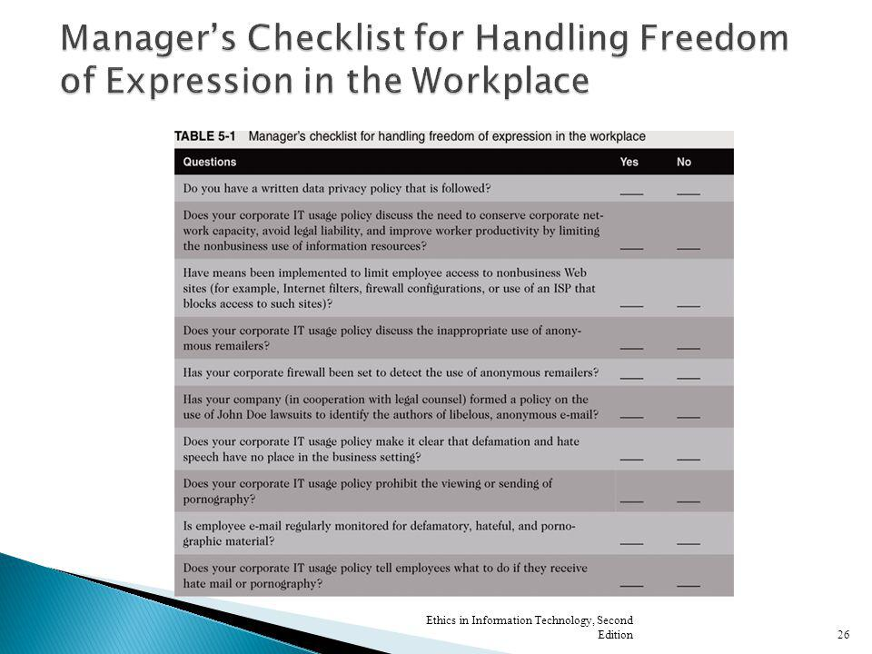 Manager's Checklist for Handling Freedom of Expression in the Workplace