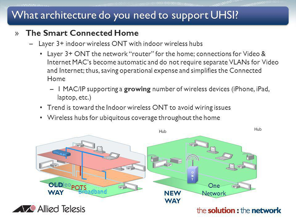 What architecture do you need to support UHSI