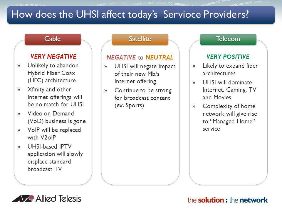 How does the UHSI affect today's Servioce Providers