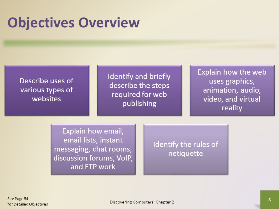 Objectives Overview Describe uses of various types of websites. Identify and briefly describe the steps required for web publishing.