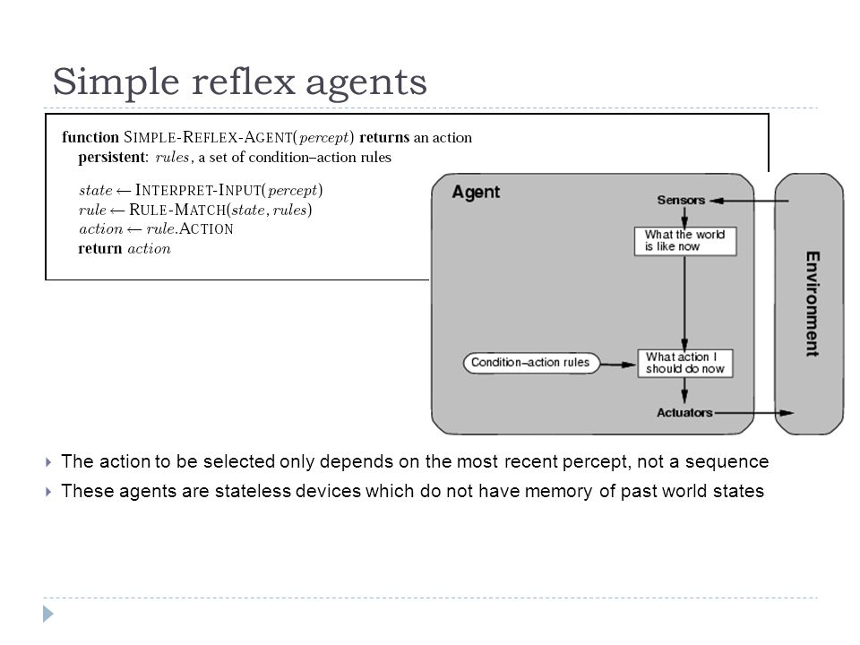 Simple reflex agents The action to be selected only depends on the most recent percept, not a sequence.