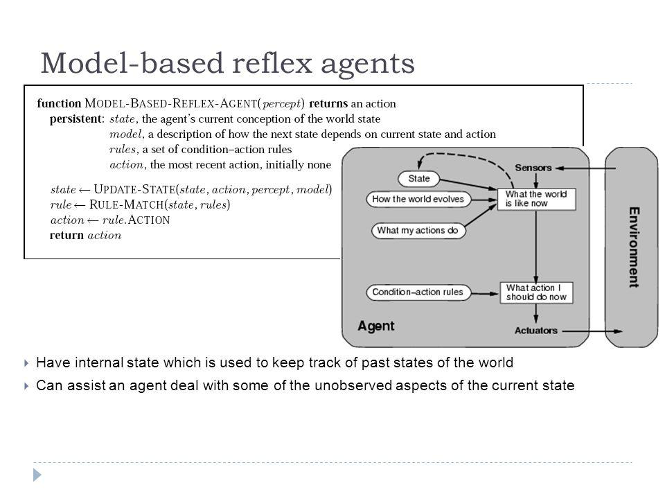 Model-based reflex agents
