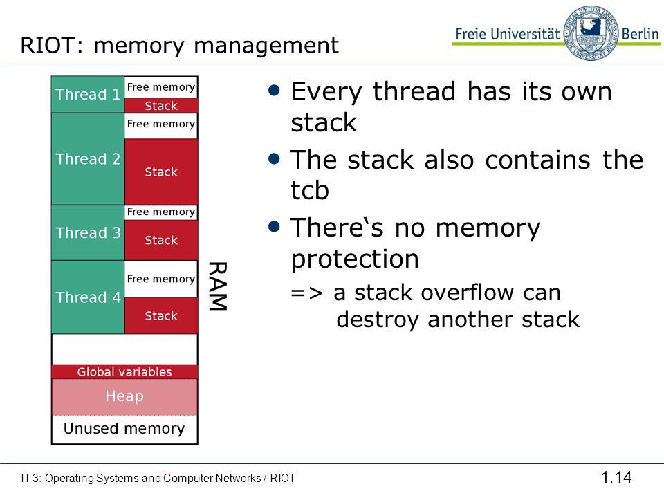 RIOT: memory management