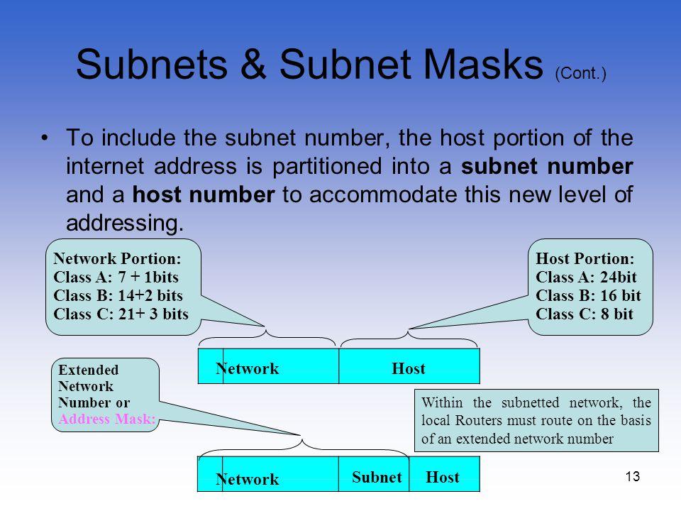 Subnets & Subnet Masks (Cont.)