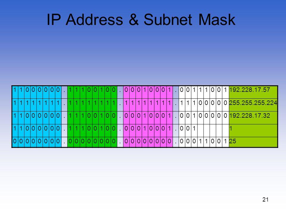 IP Address & Subnet Mask