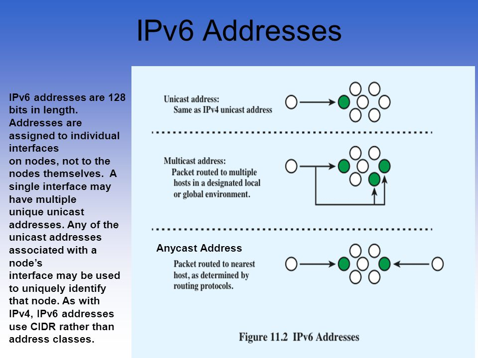 IPv6 Addresses IPv6 addresses are 128 bits in length. Addresses are assigned to individual interfaces.