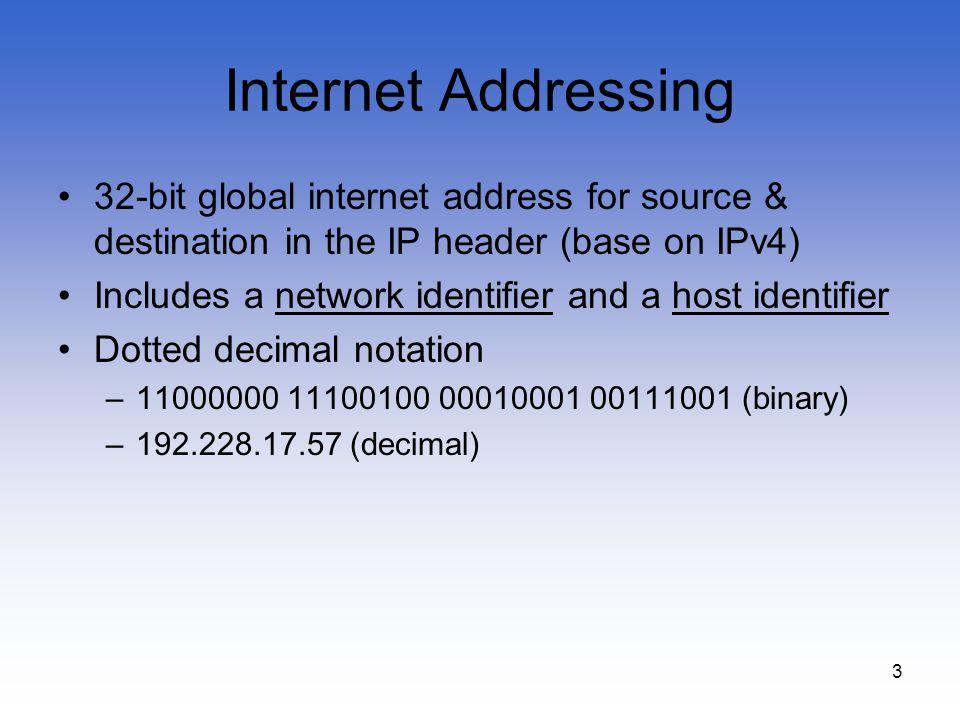 Internet Addressing 32-bit global internet address for source & destination in the IP header (base on IPv4)