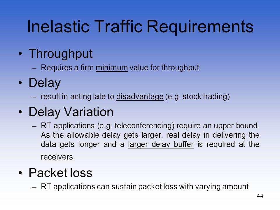 Inelastic Traffic Requirements