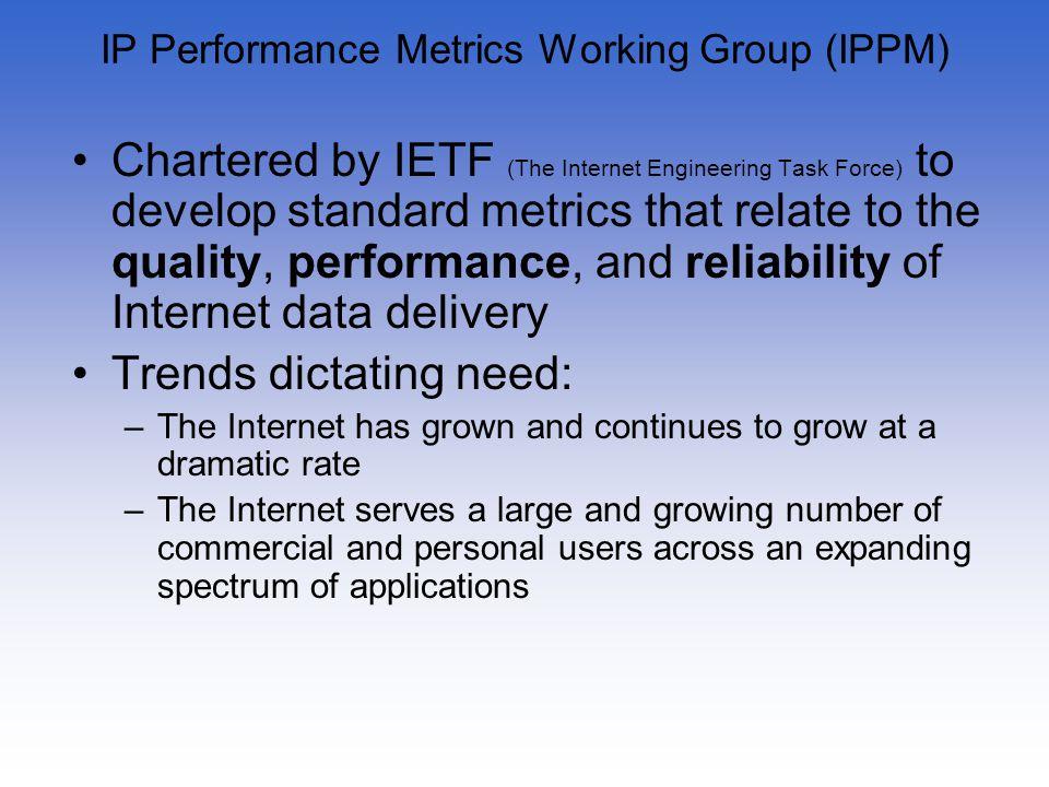 IP Performance Metrics Working Group (IPPM)