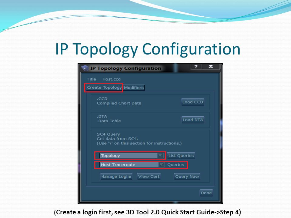 IP Topology Configuration