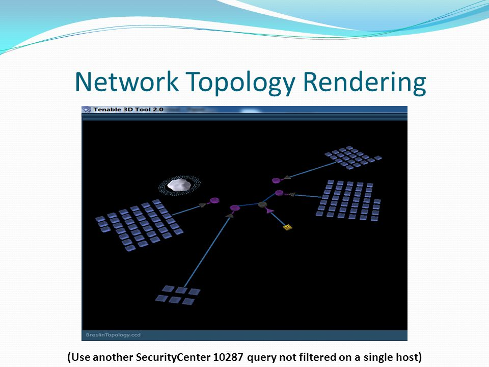 Network Topology Rendering