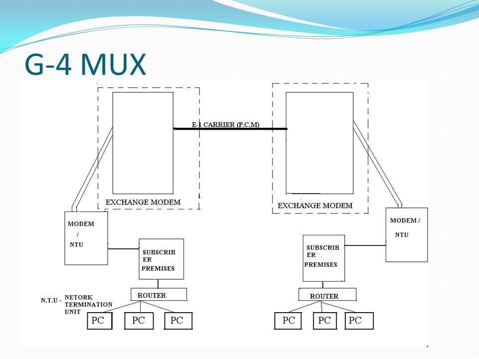 G-4 MUX