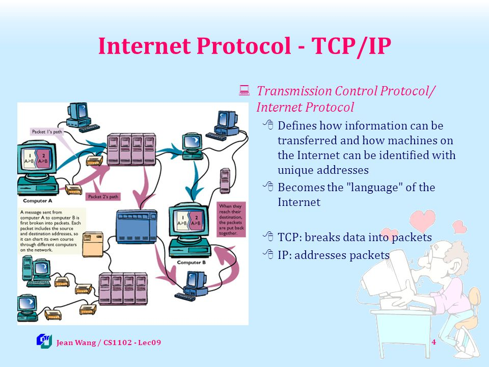 Internet Protocol - TCP/IP