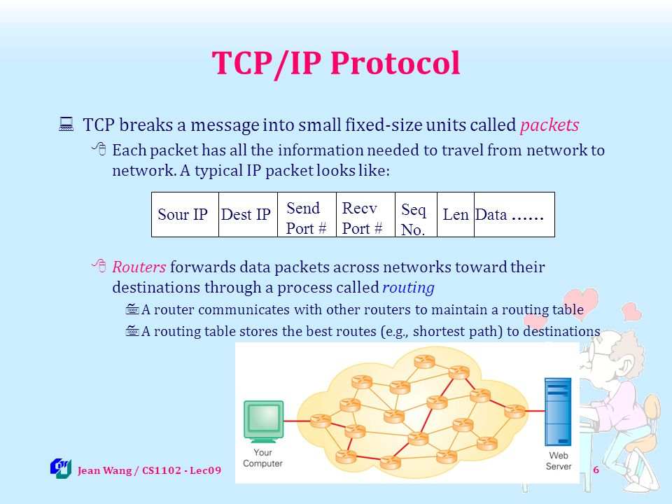 TCP/IP Protocol TCP breaks a message into small fixed-size units called packets.