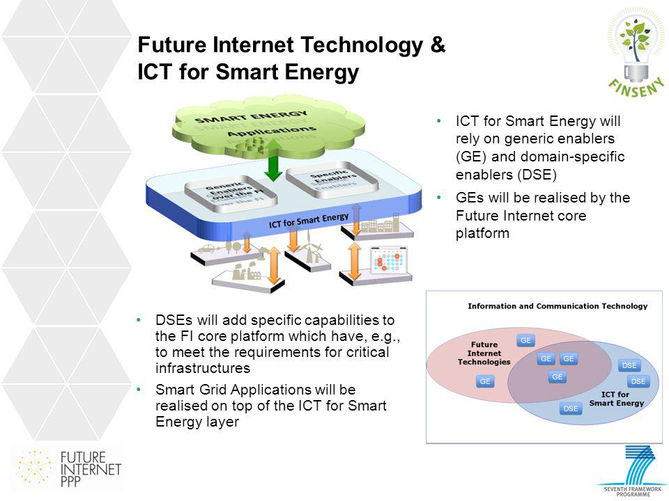 Future Internet Technology & ICT for Smart Energy