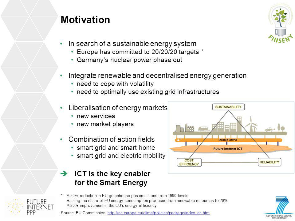 Motivation  ICT is the key enabler for the Smart Energy