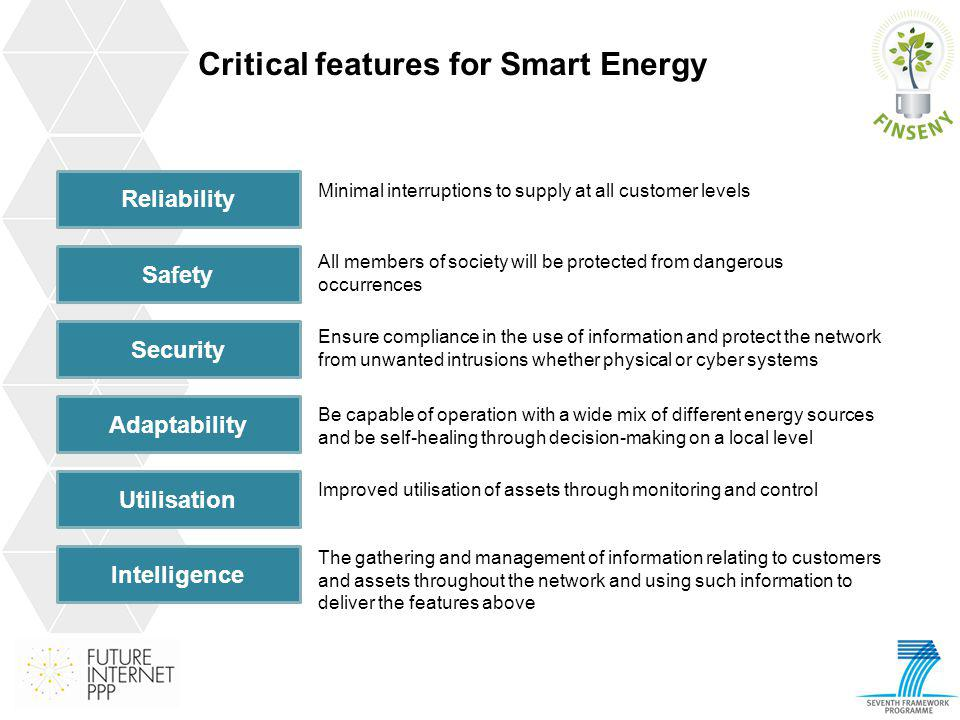 Critical features for Smart Energy