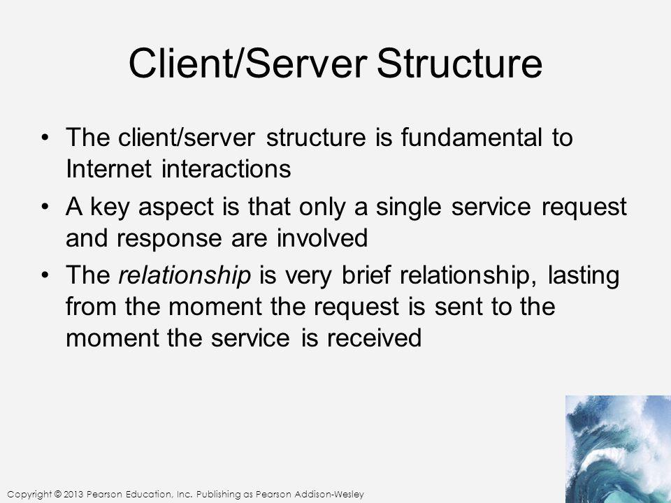 Client/Server Structure