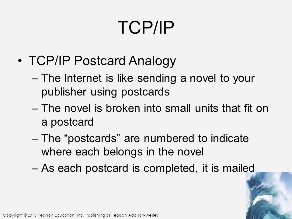 TCP/IP TCP/IP Postcard Analogy