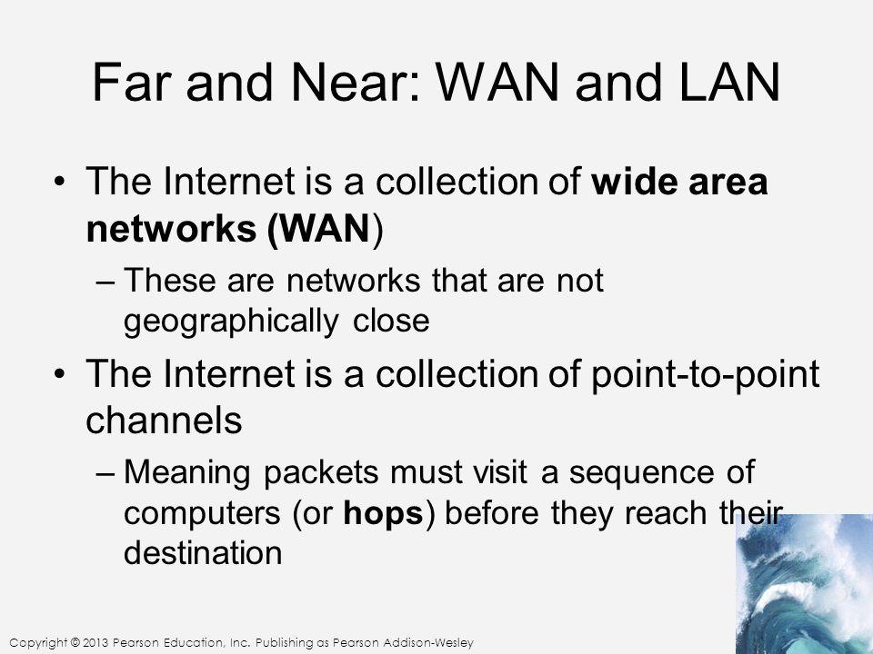 Far and Near: WAN and LAN