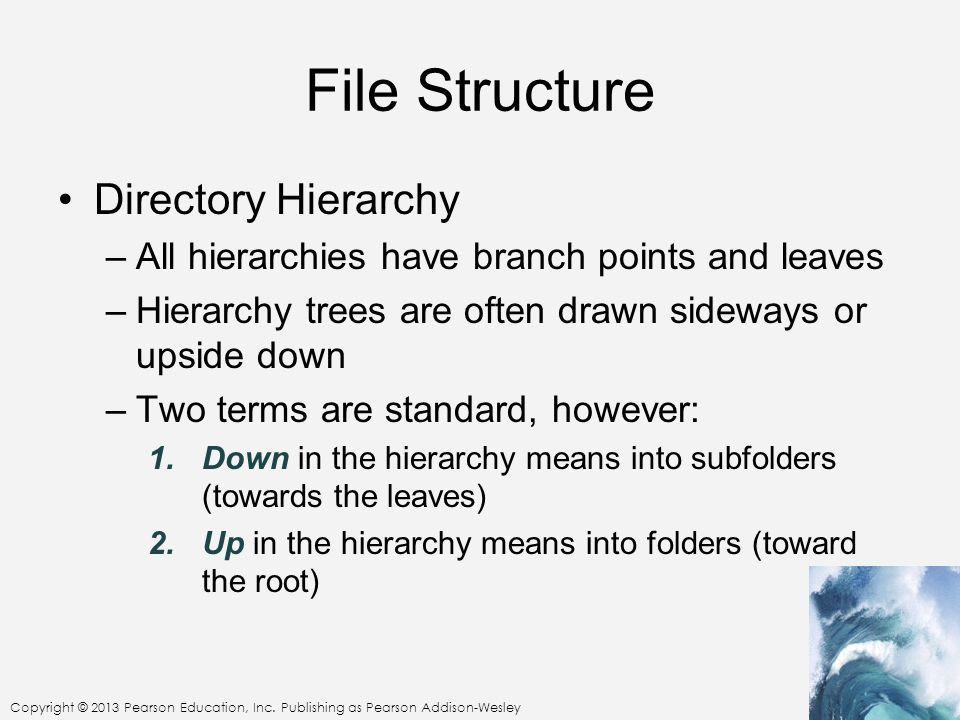 File Structure Directory Hierarchy