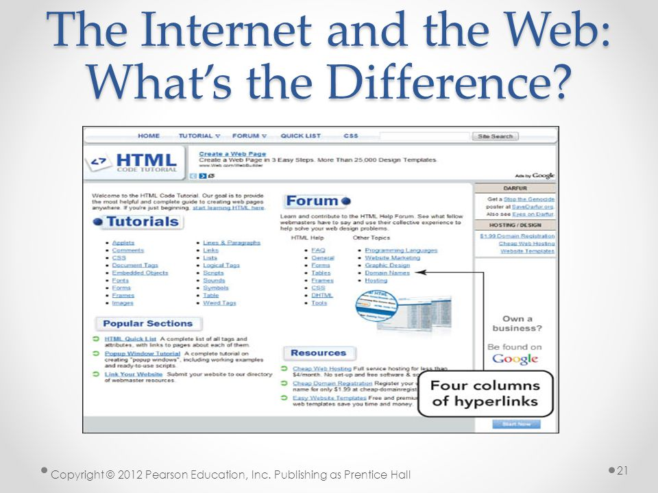 The Internet and the Web: What's the Difference