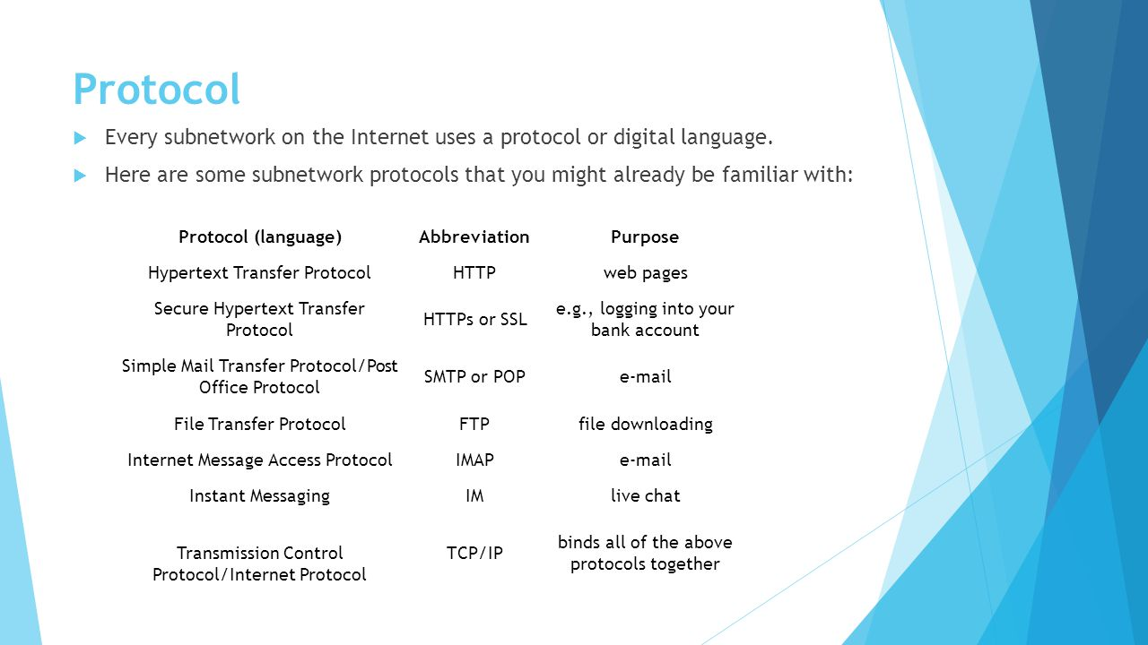Protocol Every subnetwork on the Internet uses a protocol or digital language.