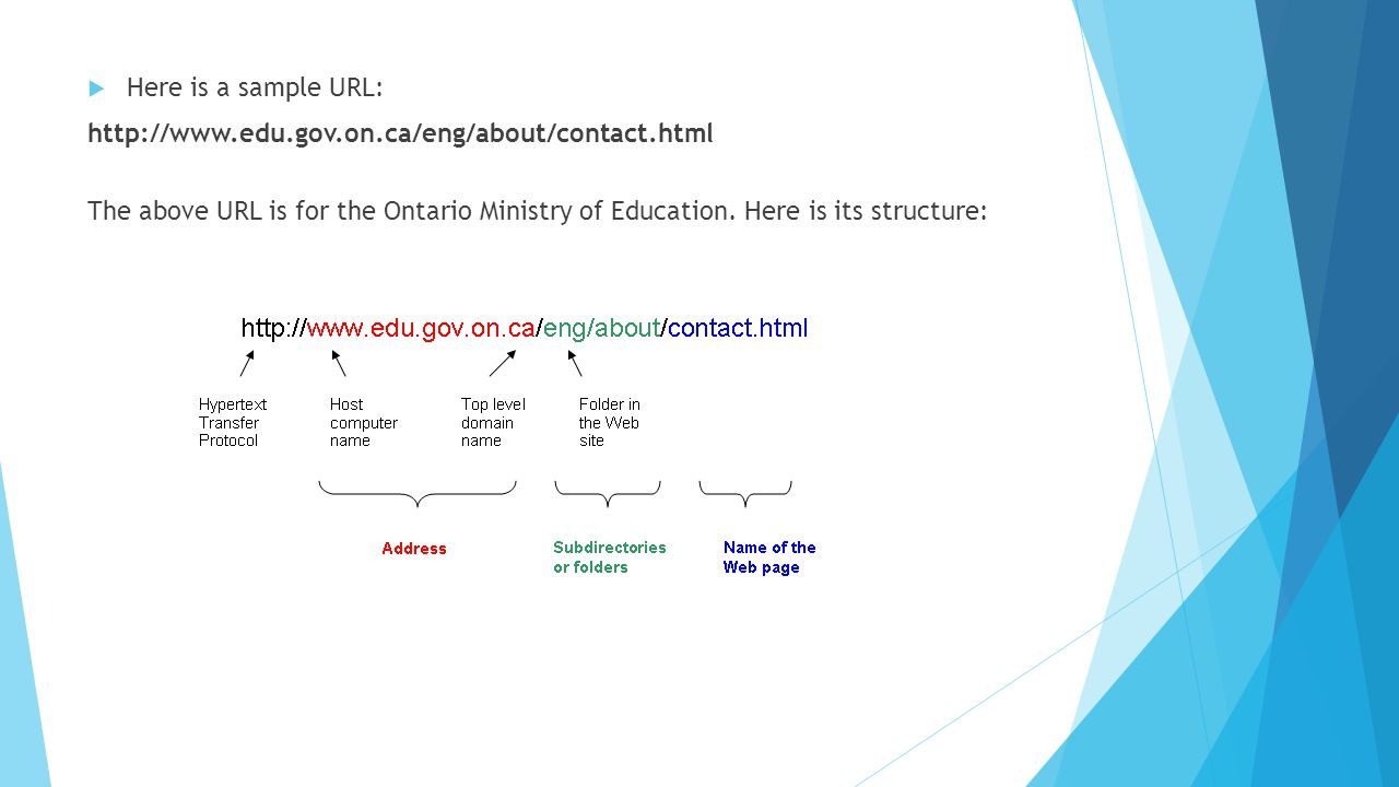 Here is a sample URL: http://www.edu.gov.on.ca/eng/about/contact.html.