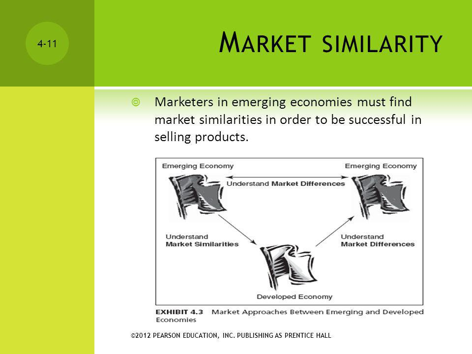 Market similarity Marketers in emerging economies must find market similarities in order to be successful in selling products.