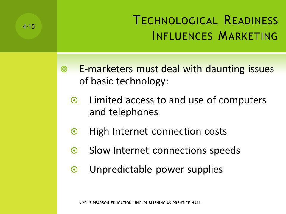 Technological Readiness Influences Marketing