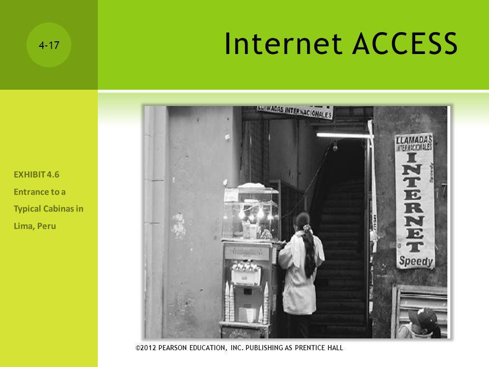 Internet ACCESS EXHIBIT 4.6 Entrance to a Typical Cabinas in Lima, Peru.