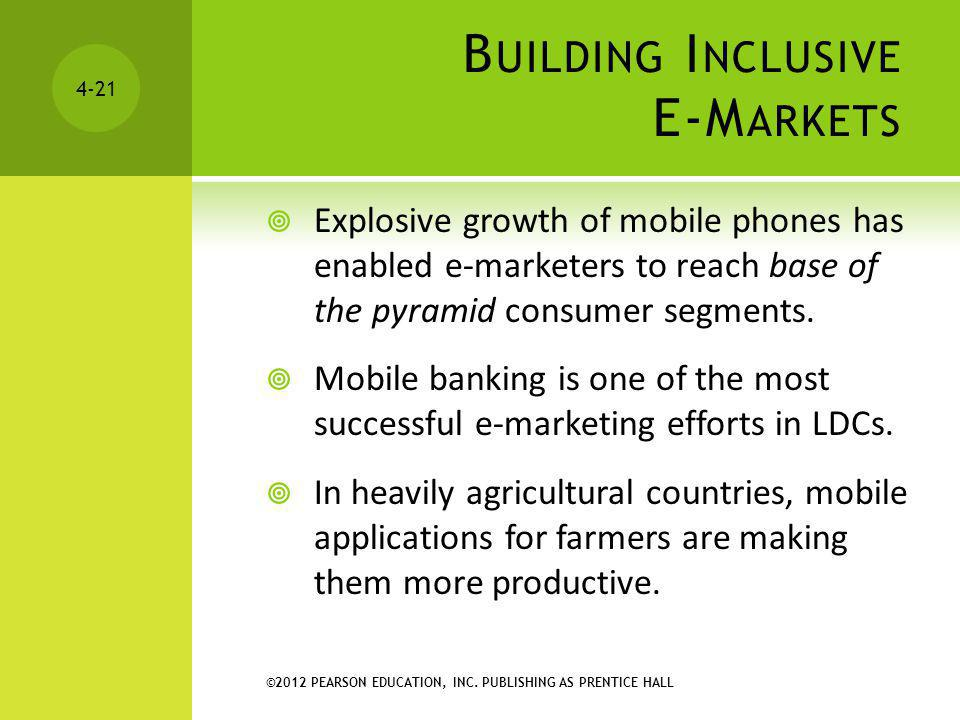 Building Inclusive E-Markets