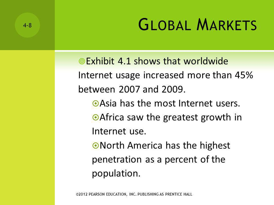 Global Markets Exhibit 4.1 shows that worldwide Internet usage increased more than 45% between 2007 and 2009.