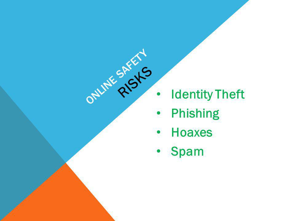 Online safety RISKS Identity Theft Phishing Hoaxes Spam