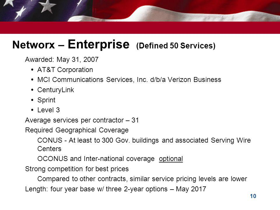 Networx – Enterprise (Defined 50 Services)