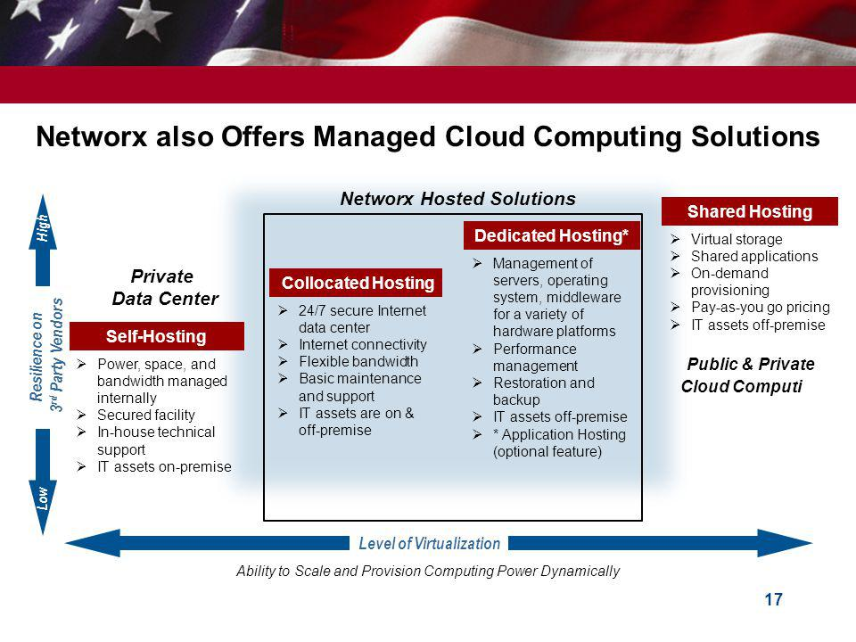 Networx also Offers Managed Cloud Computing Solutions