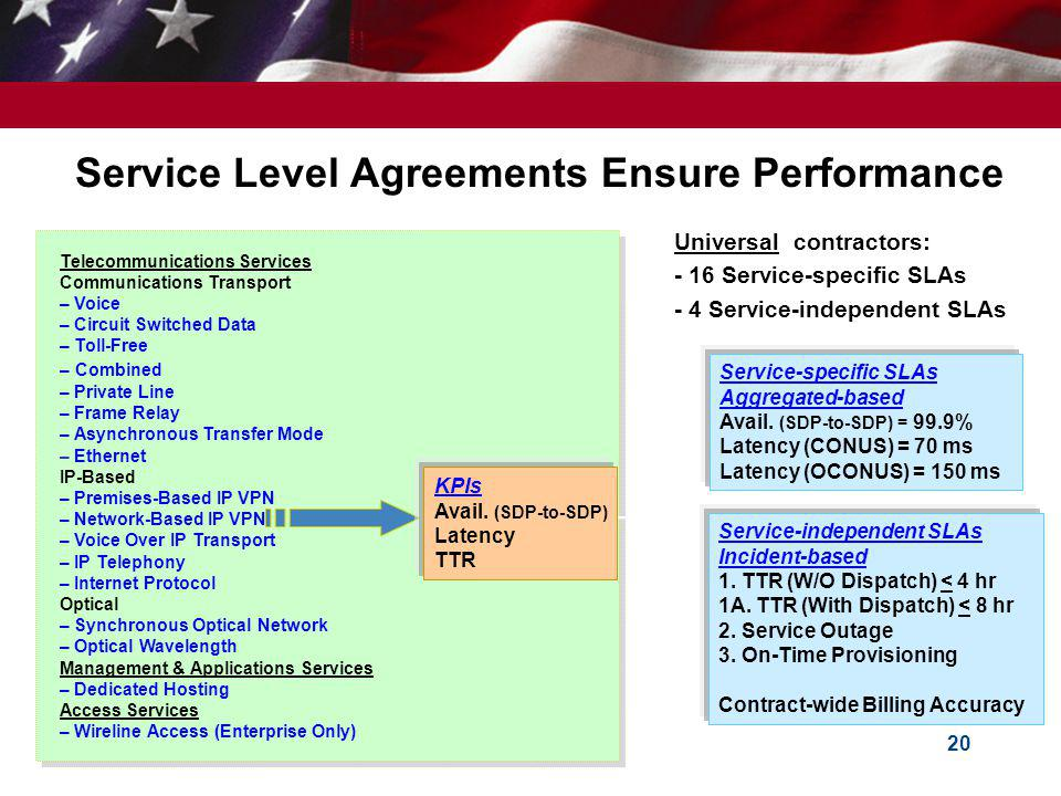Service Level Agreements Ensure Performance