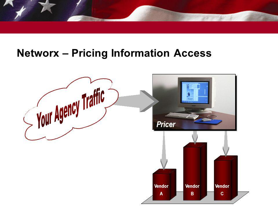 Networx – Pricing Information Access