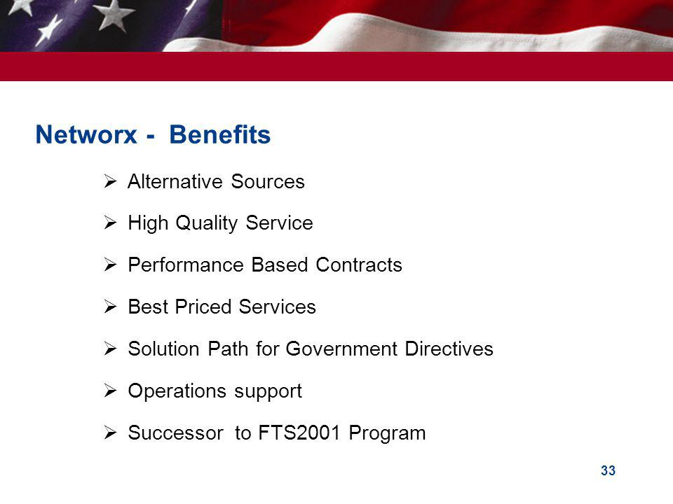 Networx - Benefits Alternative Sources High Quality Service