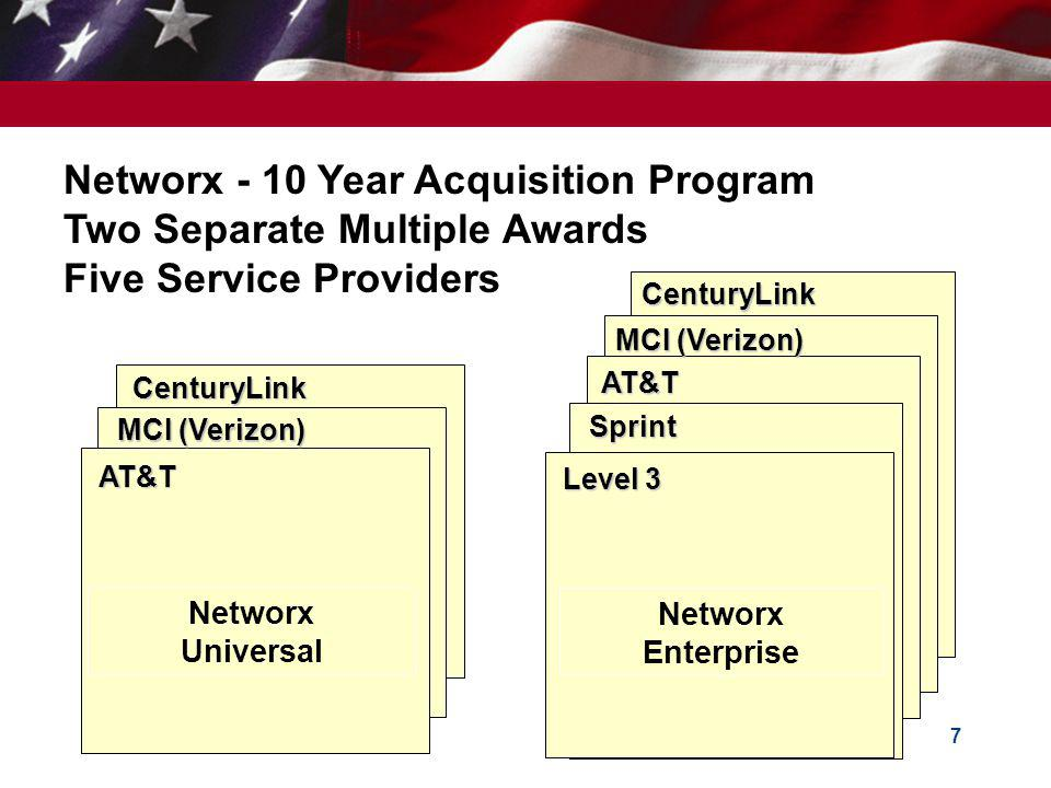 Networx - 10 Year Acquisition Program Two Separate Multiple Awards