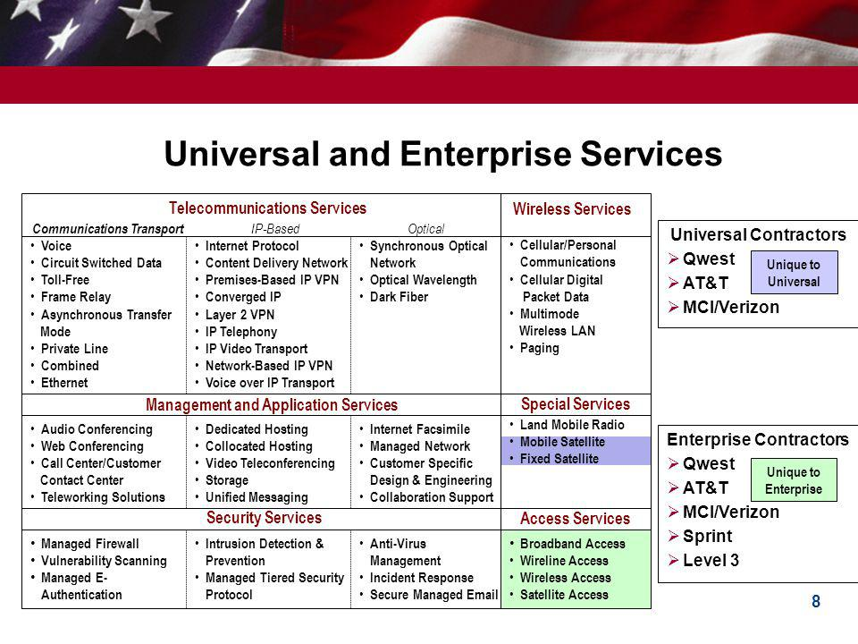 Universal and Enterprise Services