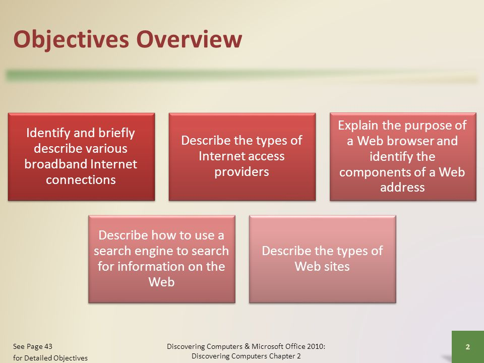 Objectives Overview Identify and briefly describe various broadband Internet connections. Describe the types of Internet access providers.