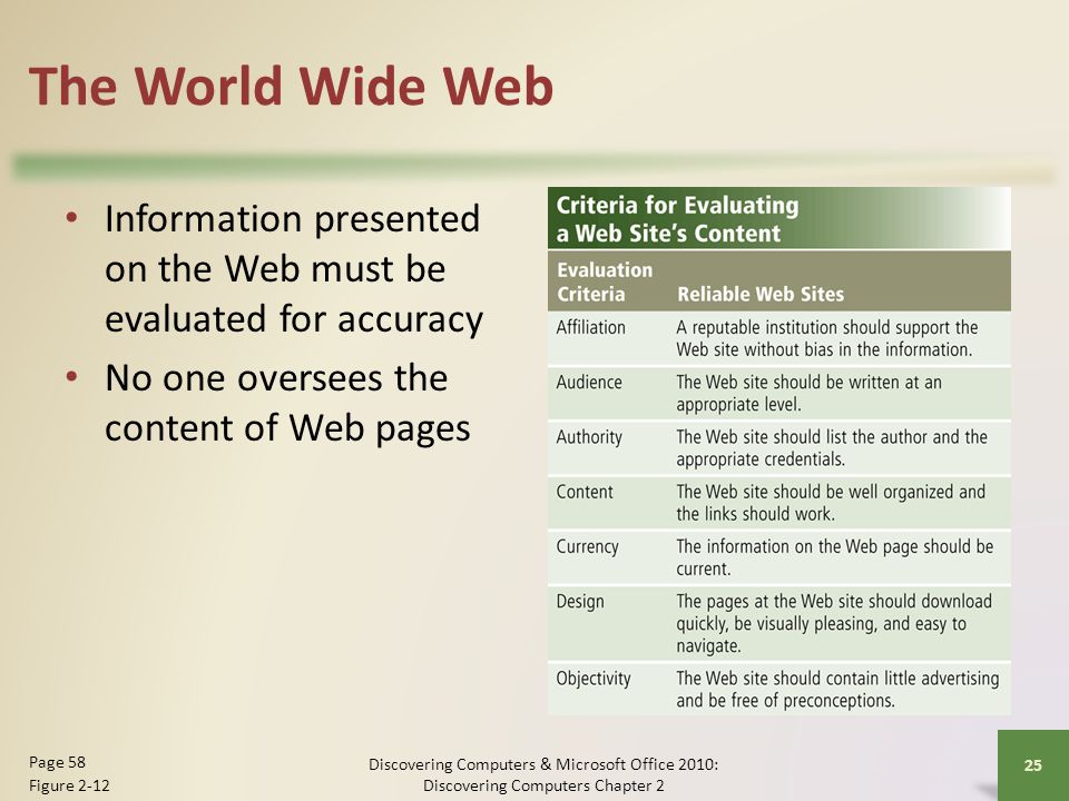 The World Wide Web Information presented on the Web must be evaluated for accuracy. No one oversees the content of Web pages.