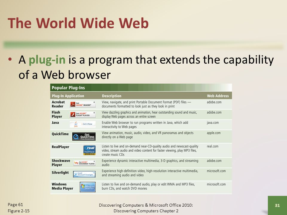 The World Wide Web A plug-in is a program that extends the capability of a Web browser. Page 61. Figure 2-15.